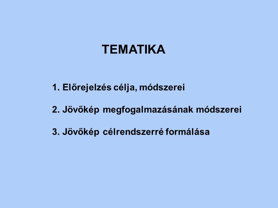 PROGNÓZISOK - JÖVŐKÉP - CÉLRENDSZER (Dr. Kocziszky György előadásai alapján összeállította Dr. Bakos István)