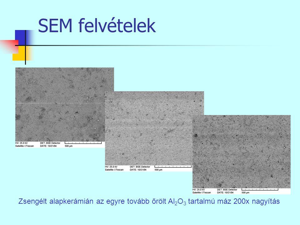 SEM felvételek Zsengélt alapkerámián az egyre tovább őrölt Al 2 O 3 tartalmú máz 200x nagyítás