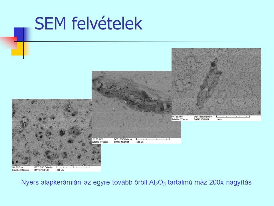 A nyers és zsengélt alapkerámiák (szubsztrátumok) intenzíven szívták magukba a máz anyagát, ezért vastag mázréteg alakult ki rajtuk, amely szinterelés során mázugráshoz vezetett Az égetett alapkerámia mázazása volt a legegyszerűbb.