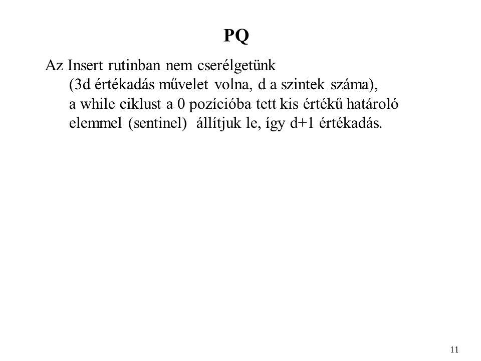 PQ Az Insert rutinban nem cserélgetünk (3d értékadás művelet volna, d a szintek száma), a while ciklust a 0 pozícióba tett kis értékű határoló elemmel (sentinel) állítjuk le, így d+1 értékadás.