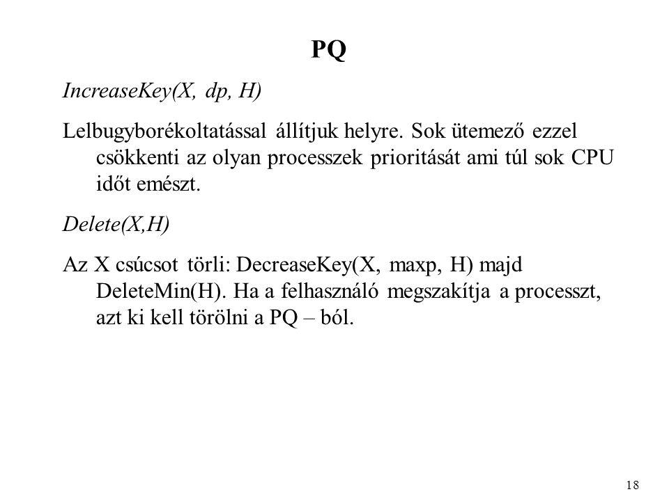 PQ IncreaseKey(X, dp, H) Lelbugyborékoltatással állítjuk helyre.