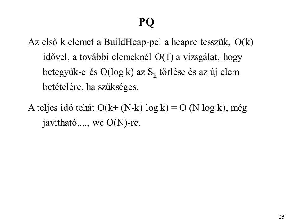 PQ Az első k elemet a BuildHeap-pel a heapre tesszük, O(k) idővel, a további elemeknél O(1) a vizsgálat, hogy betegyük-e és O(log k) az S k törlése és az új elem betételére, ha szükséges.
