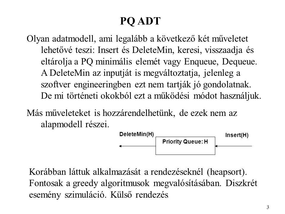PQ ADT Olyan adatmodell, ami legalább a következő két műveletet lehetővé teszi: Insert és DeleteMin, keresi, visszaadja és eltárolja a PQ minimális elemét vagy Enqueue, Dequeue.