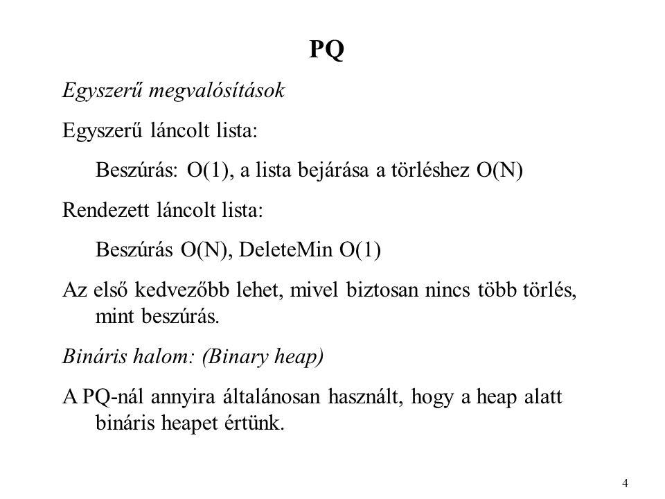 PQ Egyszerű megvalósítások Egyszerű láncolt lista: Beszúrás: O(1), a lista bejárása a törléshez O(N) Rendezett láncolt lista: Beszúrás O(N), DeleteMin O(1) Az első kedvezőbb lehet, mivel biztosan nincs több törlés, mint beszúrás.