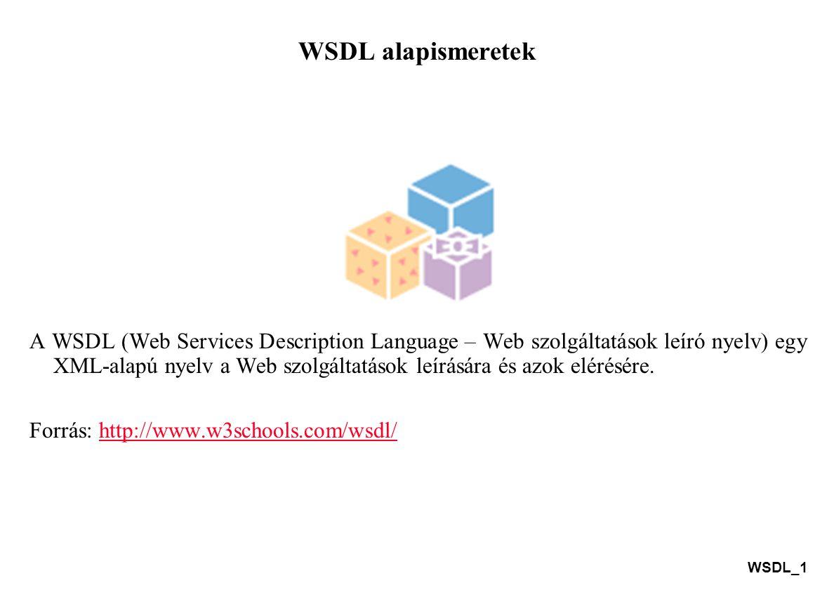 WSDL_2 WSDL alapismeretek A WSDL egy XML-alapú nyelv a Web szolgáltatások leírására és azok elérésére.