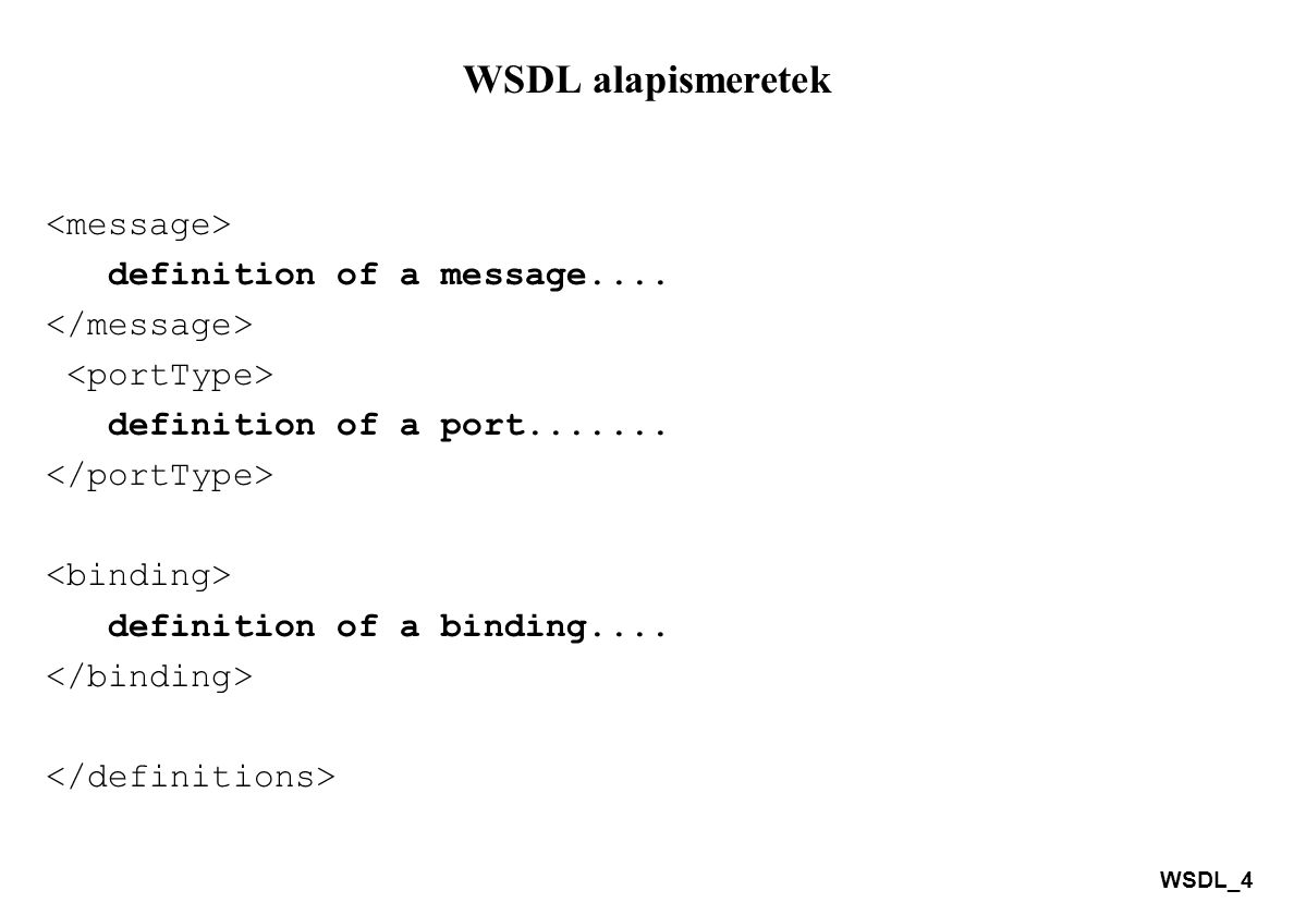 WSDL_5 WSDL alapismeretek WSDL portok A elem a legfontosabb WSDL elem.