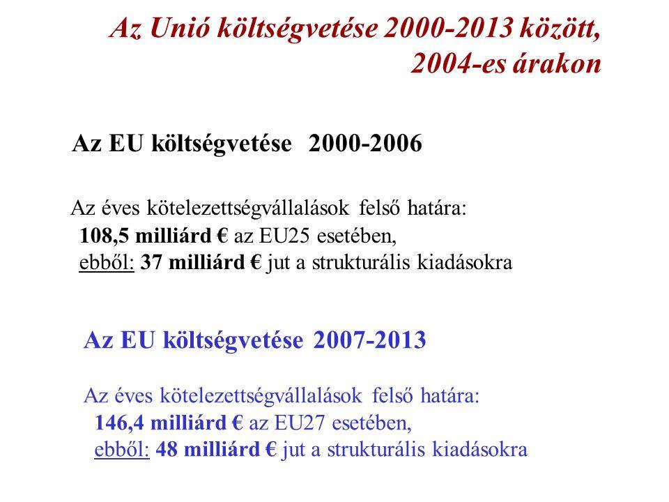 Az Unió költségvetése 2000-2013 között, 2004-es árakon Az EU költségvetése 2000-2006 Az éves kötelezettségvállalások felső határa: 108,5 milliárd € az