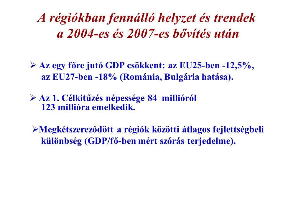A régiókban fennálló helyzet és trendek a 2004-es és 2007-es bővítés után  Az egy főre jutó GDP csökkent: az EU25-ben -12,5%, az EU27-ben -18% (Román