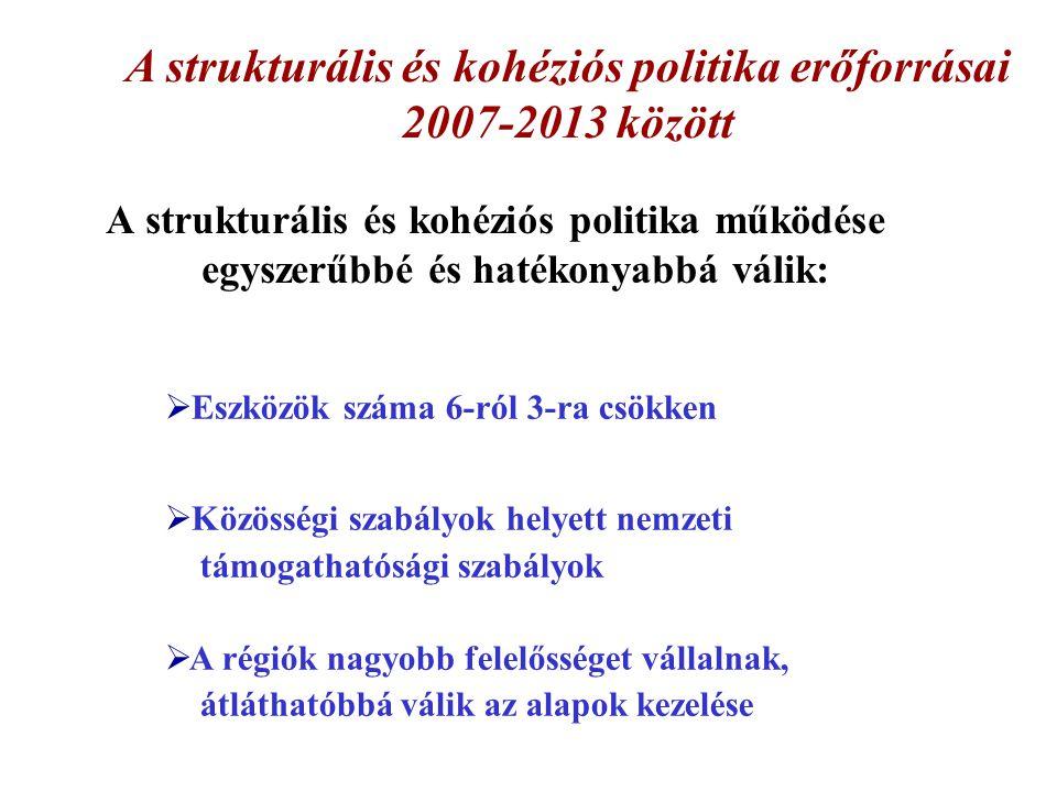 A strukturális és kohéziós politika működése egyszerűbbé és hatékonyabbá válik: A strukturális és kohéziós politika erőforrásai 2007-2013 között  Esz
