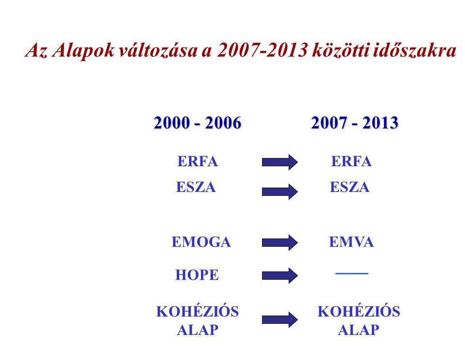 Az Alapok változása a 2007-2013 közötti időszakra 2000 - 2006 2007 - 2013 ERFA ESZA EMOGAEMVA HOPE KOHÉZIÓS ALAP