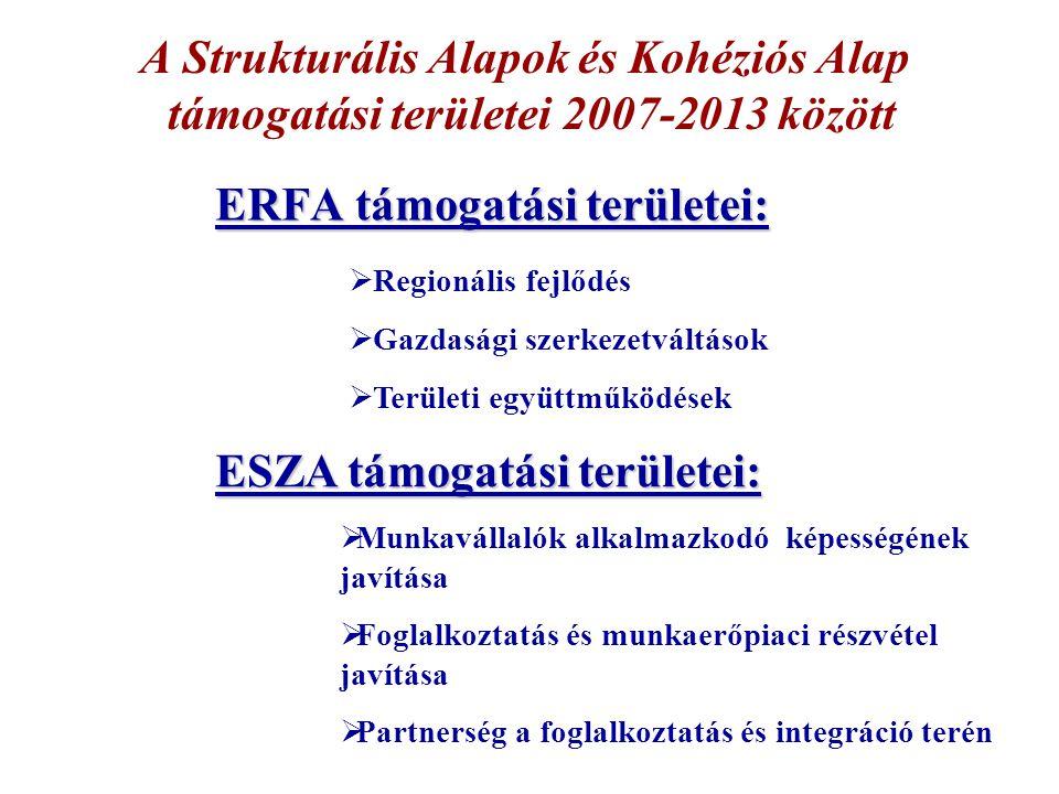 A Strukturális Alapok és Kohéziós Alap támogatási területei 2007-2013 között ERFA támogatási területei:  Regionális fejlődés  Gazdasági szerkezetvál