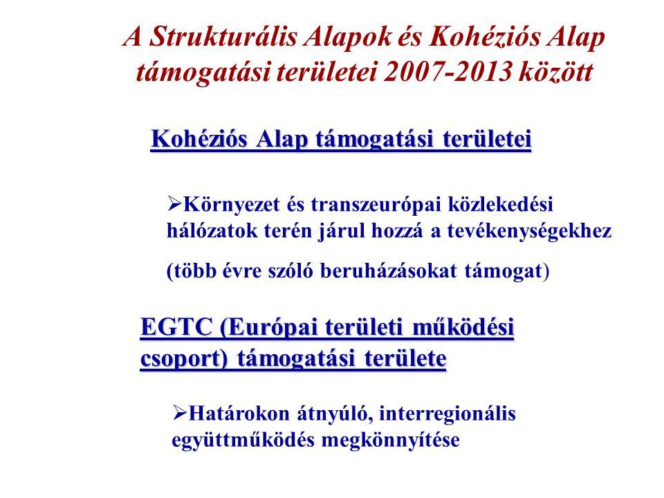 A Strukturális Alapok és Kohéziós Alap támogatási területei 2007-2013 között Kohéziós Alap támogatási területei  Környezet és transzeurópai közlekedé