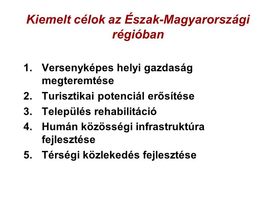 Kiemelt célok az Észak-Magyarországi régióban 1.Versenyképes helyi gazdaság megteremtése 2.Turisztikai potenciál erősítése 3.Település rehabilitáció 4