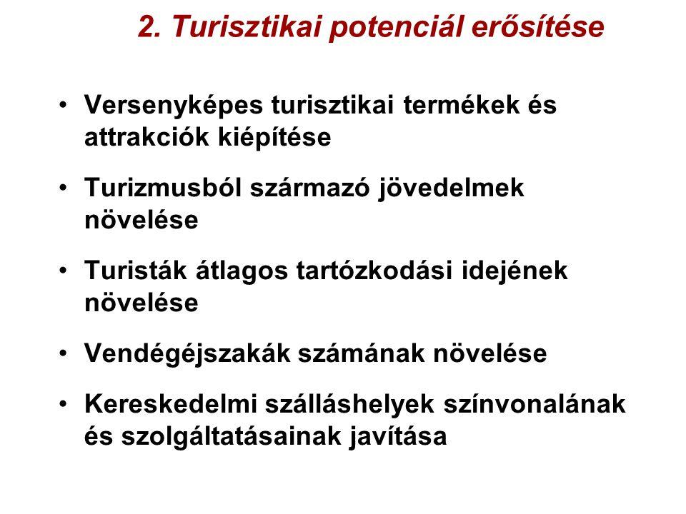 2. Turisztikai potenciál erősítése Versenyképes turisztikai termékek és attrakciók kiépítése Turizmusból származó jövedelmek növelése Turisták átlagos
