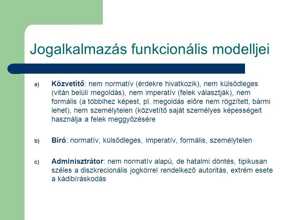 Jogalkalmazás funkcionális modelljei a) Közvetítő: nem normatív (érdekre hivatkozik), nem külsődleges (vitán belüli megoldás), nem imperatív (felek választják), nem formális (a többihez képest, pl.