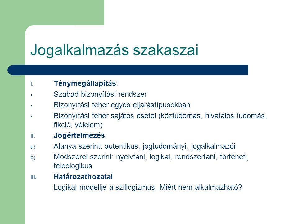 Jogalkalmazás szakaszai I.