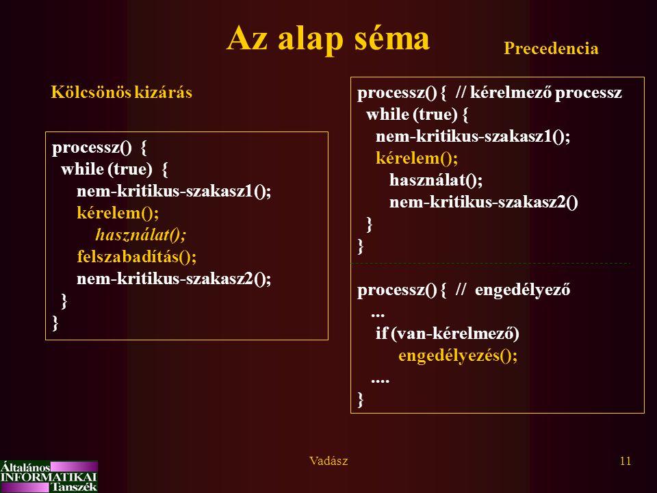 Vadász11 Az alap séma processz() { while (true) { nem-kritikus-szakasz1(); kérelem(); használat(); felszabadítás(); nem-kritikus-szakasz2(); } Kölcsönös kizárás processz() { // kérelmező processz while (true) { nem-kritikus-szakasz1(); kérelem(); használat(); nem-kritikus-szakasz2() } processz() { // engedélyező...