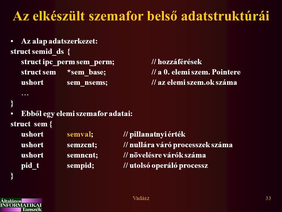 Vadász33 Az elkészült szemafor belső adatstruktúrái Az alap adatszerkezet: struct semid_ds{ struct ipc_perm sem_perm;// hozzáférések struct sem*sem_base;// a 0.