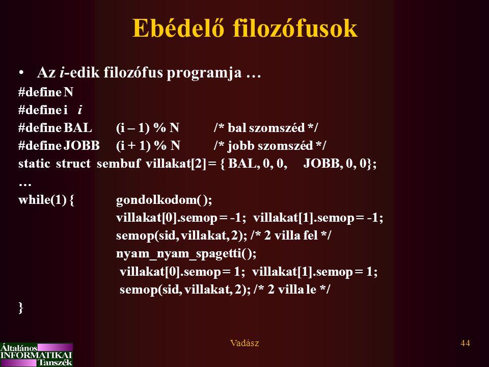Vadász44 Ebédelő filozófusok Az i-edik filozófus programja … #define N #define i i #define BAL (i – 1) % N /* bal szomszéd */ #define JOBB (i + 1) % N /* jobb szomszéd */ static struct sembuf villakat[2] = { BAL, 0, 0, JOBB, 0, 0}; … while(1) { gondolkodom( ); villakat[0].semop = -1; villakat[1].semop = -1; semop(sid, villakat, 2); /* 2 villa fel */ nyam_nyam_spagetti( ); villakat[0].semop = 1; villakat[1].semop = 1; semop(sid, villakat, 2); /* 2 villa le */ }