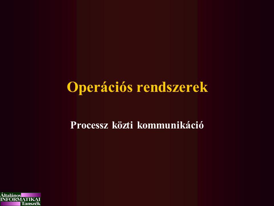 Operációs rendszerek Processz közti kommunikáció