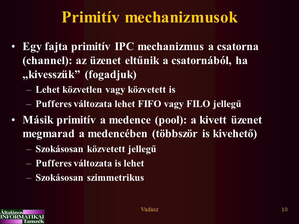 """Vadász10 Primitív mechanizmusok Egy fajta primitív IPC mechanizmus a csatorna (channel): az üzenet eltűnik a csatornából, ha """"kivesszük"""" (fogadjuk) –L"""