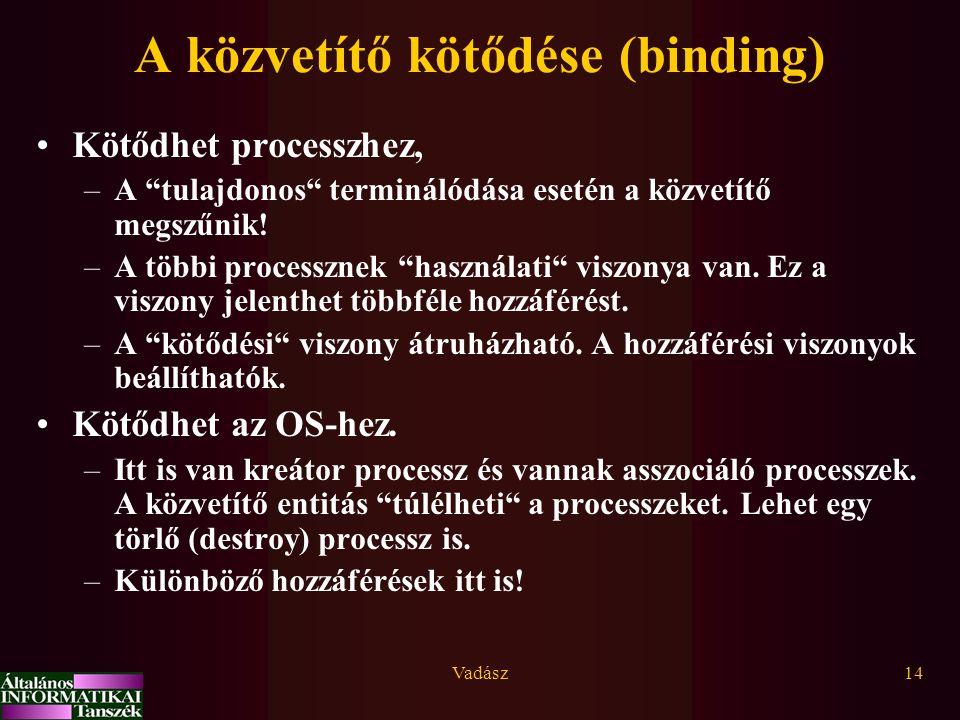 """Vadász14 A közvetítő kötődése (binding) Kötődhet processzhez, –A """"tulajdonos"""" terminálódása esetén a közvetítő megszűnik! –A többi processznek """"haszná"""