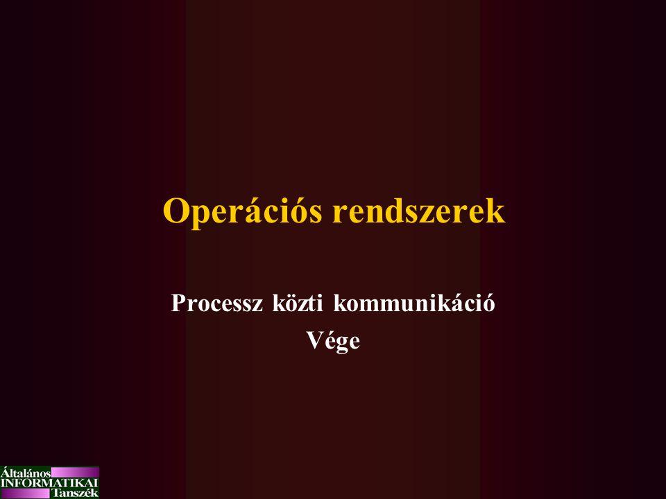 Operációs rendszerek Processz közti kommunikáció Vége