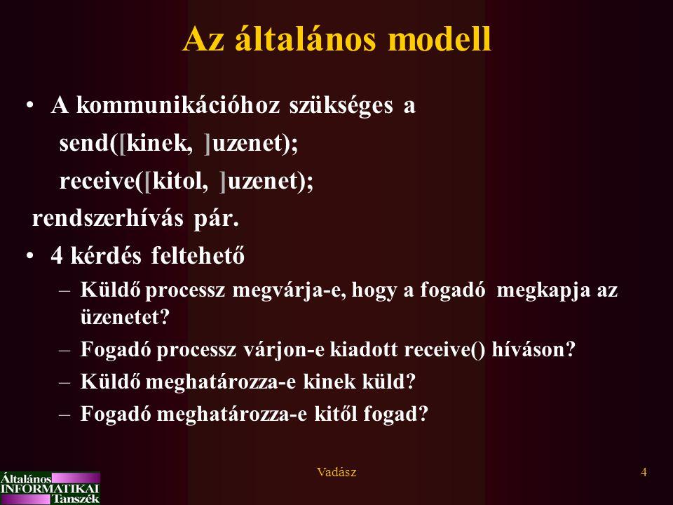 Vadász4 Az általános modell A kommunikációhoz szükséges a send([kinek, ]uzenet); receive([kitol, ]uzenet); rendszerhívás pár. 4 kérdés feltehető –Küld