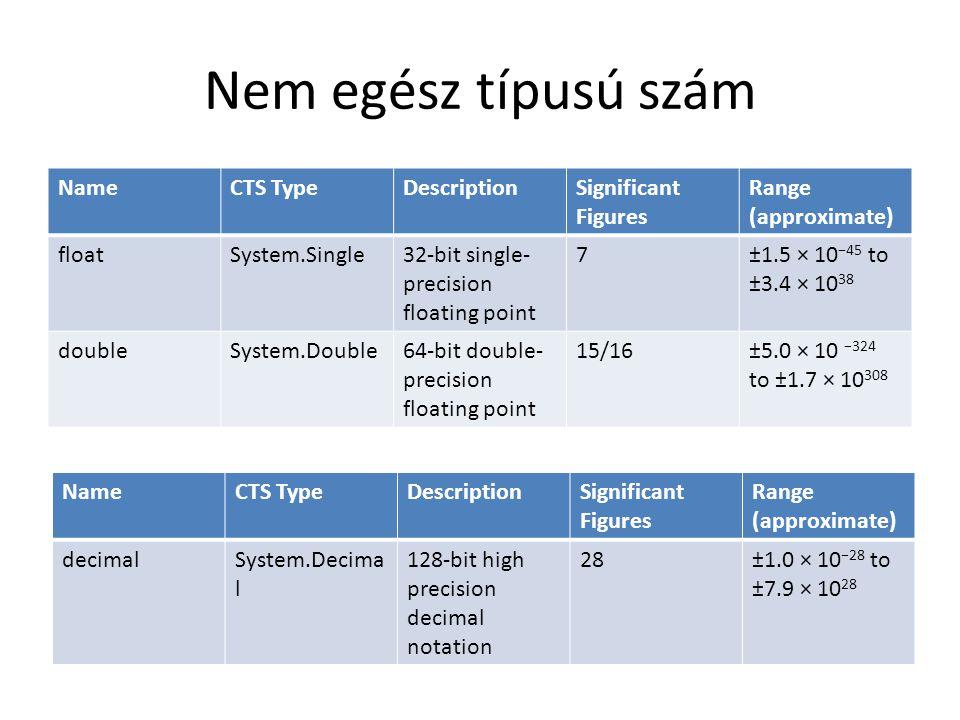 Nem egész típusú szám NameCTS TypeDescriptionSignificant Figures Range (approximate) floatSystem.Single32-bit single- precision floating point 7±1.5 ×
