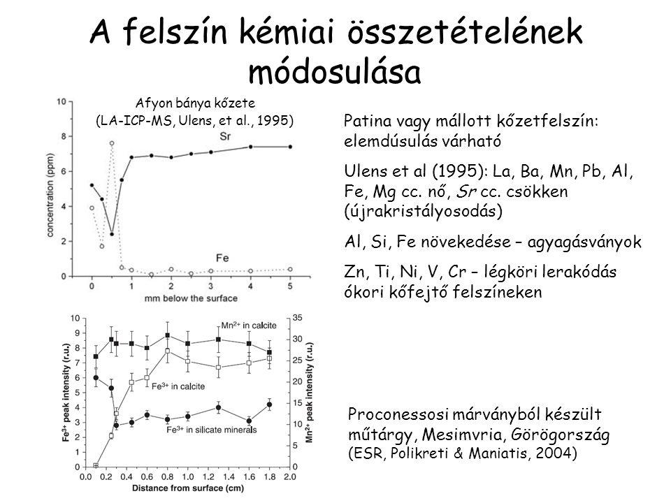 A felszín kémiai összetételének módosulása Patina vagy mállott kőzetfelszín: elemdúsulás várható Ulens et al (1995): La, Ba, Mn, Pb, Al, Fe, Mg cc. nő