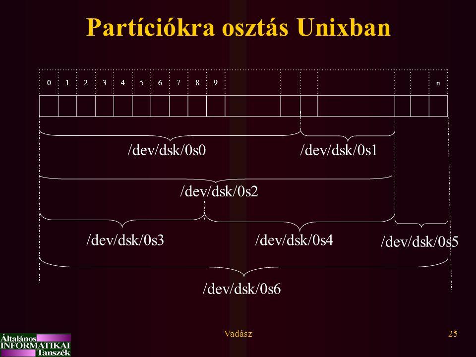 Vadász25 Partíciókra osztás Unixban 0123456789 n /dev/dsk/0s5 /dev/dsk/0s0/dev/dsk/0s1 /dev/dsk/0s2 /dev/dsk/0s3/dev/dsk/0s4 /dev/dsk/0s6