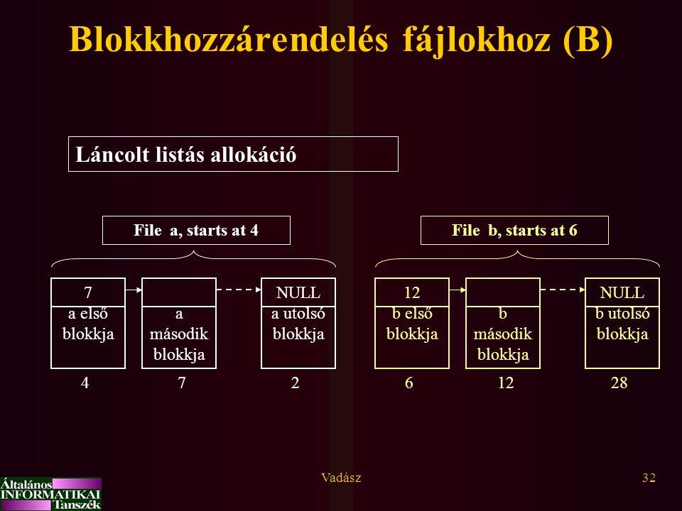 Vadász32 Blokkhozzárendelés fájlokhoz (B) Láncolt listás allokáció 7 a első blokkja a második blokkja NULL a utolsó blokkja 47 2 File a, starts at 4 1
