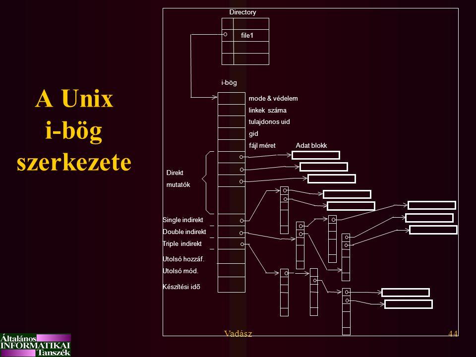 Vadász44 A Unix i-bög szerkezete