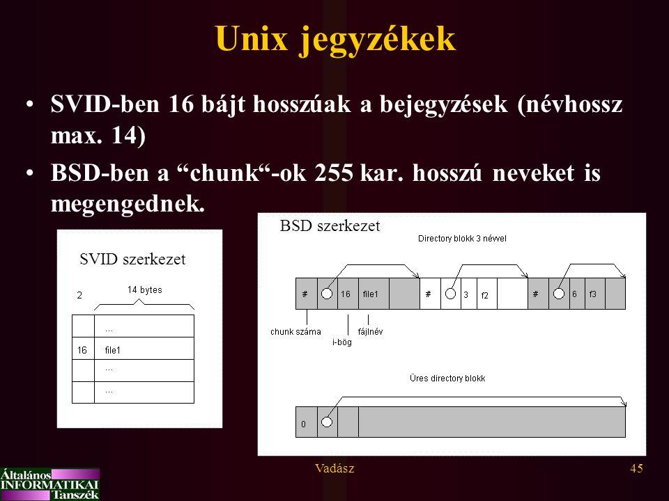 """Vadász45 Unix jegyzékek SVID-ben 16 bájt hosszúak a bejegyzések (névhossz max. 14) BSD-ben a """"chunk""""-ok 255 kar. hosszú neveket is megengednek. SVID s"""