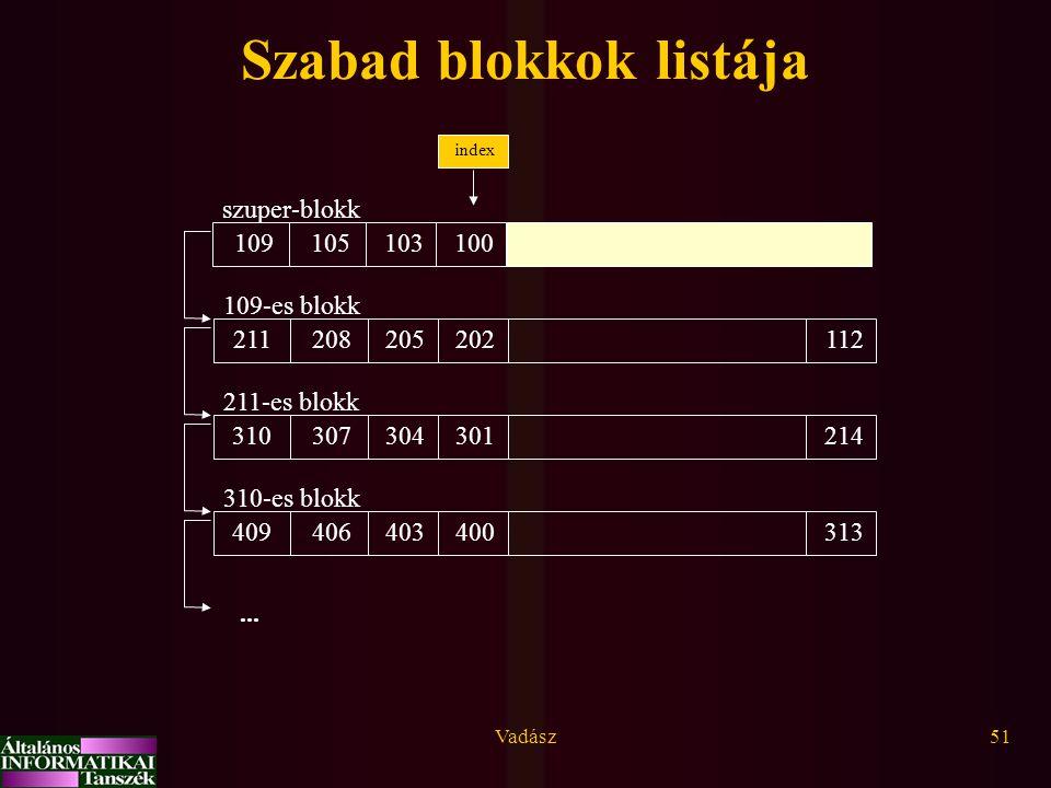 Vadász51 Szabad blokkok listája 105 100 szuper-blokk index 112 103 109 208 202 109-es blokk 205211 214 307 301 211-es blokk 304310 313 406 400 310-es