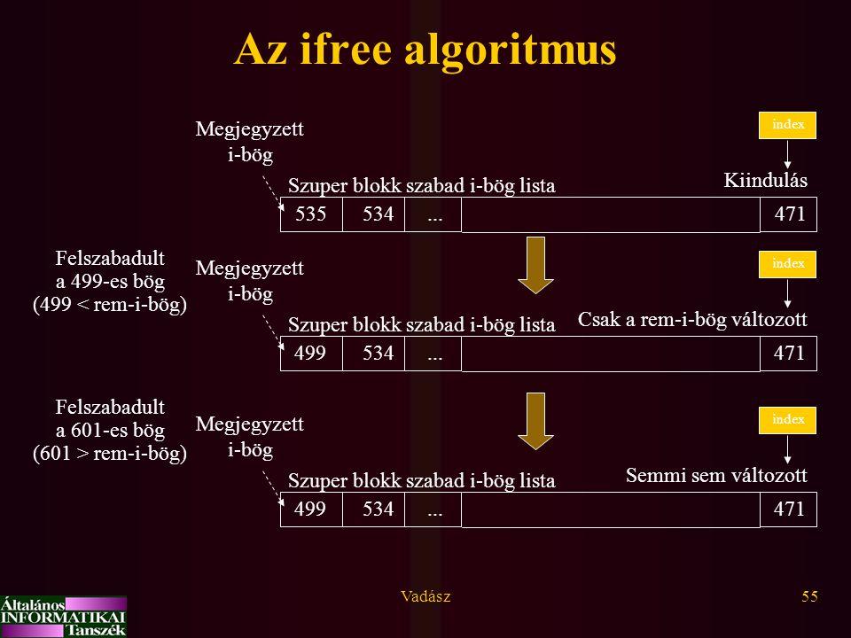 Vadász55 Az ifree algoritmus 471 534...535 Szuper blokk szabad i-bög lista index Kiindulás Megjegyzett i-bög 471 534...499 Szuper blokk szabad i-bög l