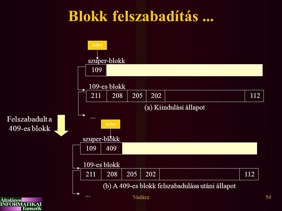 Vadász56 Blokk felszabadítás... szuper-blokk index 112 109 208 202 109-es blokk 205211 (a) Kiindulási állapot... szuper-blokk index 112 109 208 202 10
