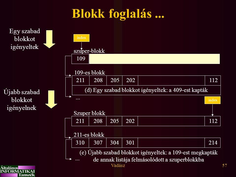 Vadász57 Blokk foglalás... Egy szabad blokkot igényeltek Újabb szabad blokkot igényelnek index (e) Újabb szabad blokkot igényeltek: a 109-est megkaptá