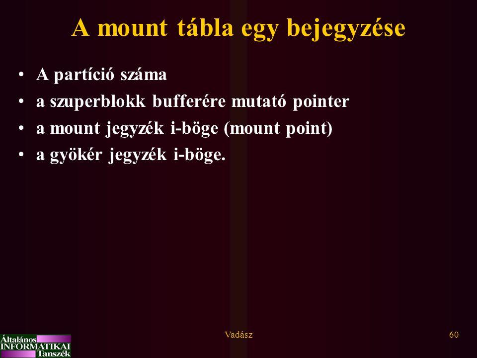 Vadász60 A mount tábla egy bejegyzése A partíció száma a szuperblokk bufferére mutató pointer a mount jegyzék i-böge (mount point) a gyökér jegyzék i-