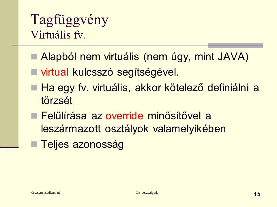 Krizsán Zoltán, iit C# osztályok 15 Tagfüggvény Virtuális fv. Alapból nem virtuális (nem úgy, mint JAVA) virtual kulcsszó segítségével. Ha egy fv. vir