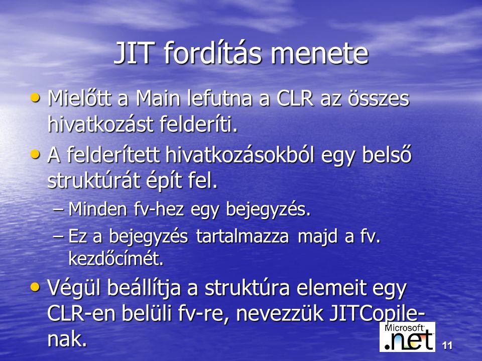 11 JIT fordítás menete Mielőtt a Main lefutna a CLR az összes hivatkozást felderíti.