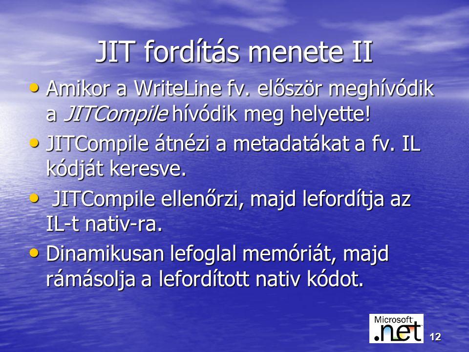12 JIT fordítás menete II Amikor a WriteLine fv.