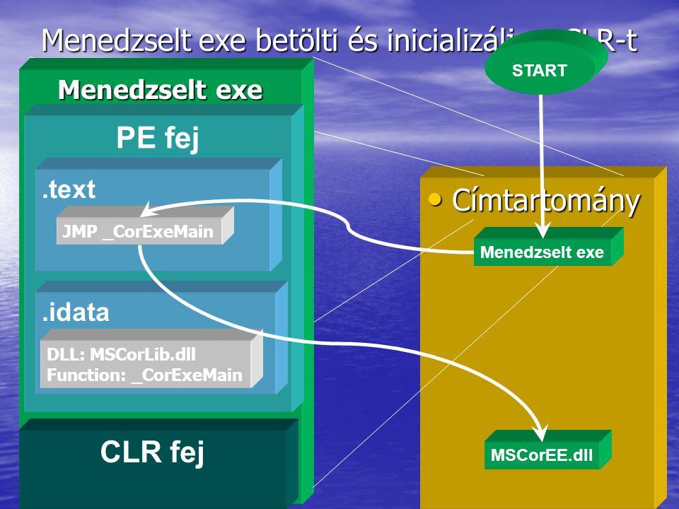 29 Címtartomány Címtartomány Menedzselt exe Menedzselt exe betölti és inicializálja a CLR-t PE fej Menedzselt exe MSCorEE.dll.text JMP _CorExeMain.idata DLL: MSCorLib.dll Function: _CorExeMain START CLR fej