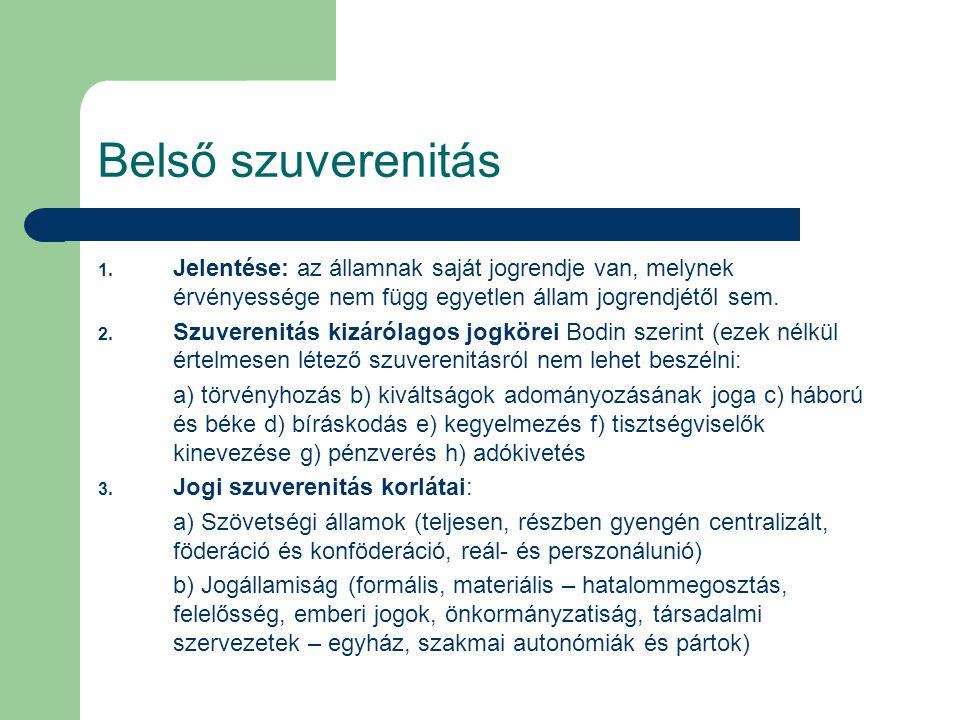 Belső szuverenitás Gyakorlati szuverenitás korlátai: politikai befolyás és fizikai hatalom, melynek gyakorlása a szuverenitás előfeltétele Korlátok: 1.