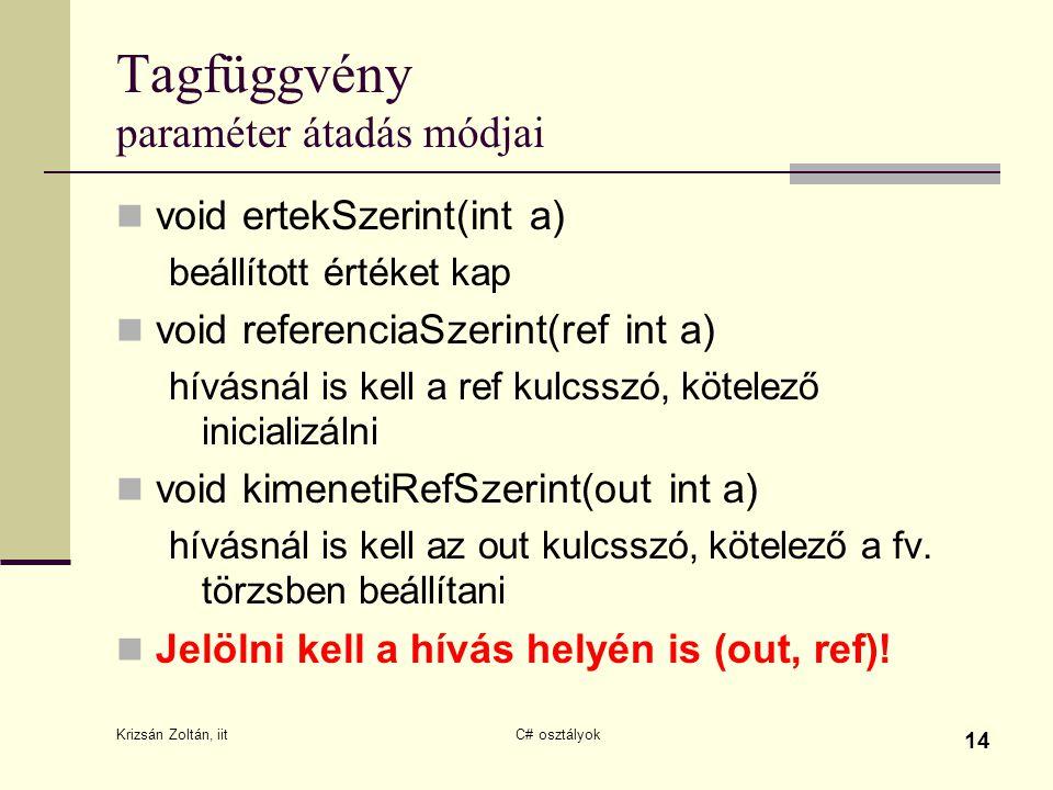 Krizsán Zoltán, iit C# osztályok 14 Tagfüggvény paraméter átadás módjai void ertekSzerint(int a) beállított értéket kap void referenciaSzerint(ref int a) hívásnál is kell a ref kulcsszó, kötelező inicializálni void kimenetiRefSzerint(out int a) hívásnál is kell az out kulcsszó, kötelező a fv.