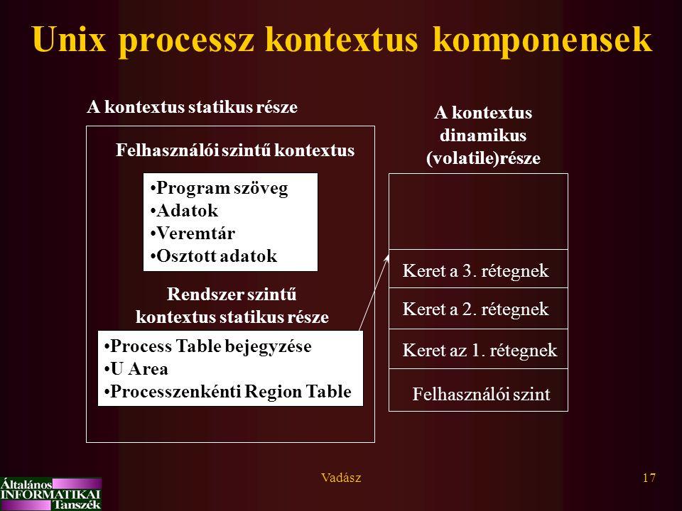 Vadász17 Unix processz kontextus komponensek Felhasználói szintű kontextus Program szöveg Adatok Veremtár Osztott adatok Rendszer szintű kontextus sta