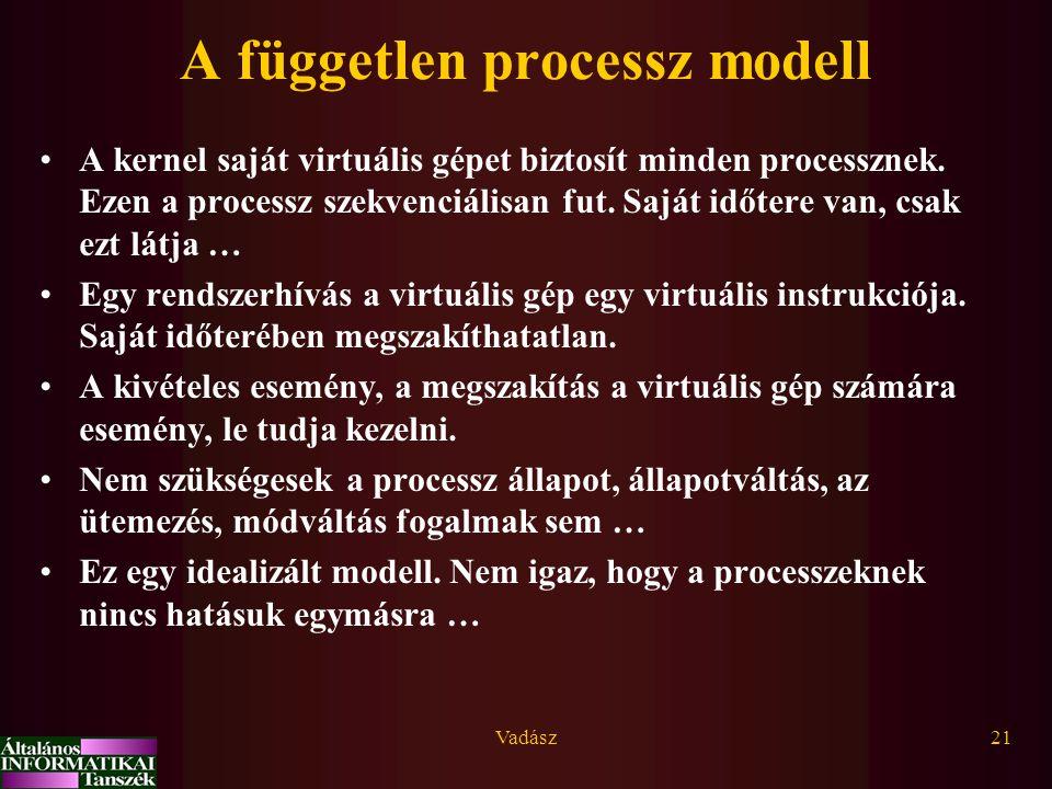 Vadász21 A független processz modell A kernel saját virtuális gépet biztosít minden processznek. Ezen a processz szekvenciálisan fut. Saját időtere va