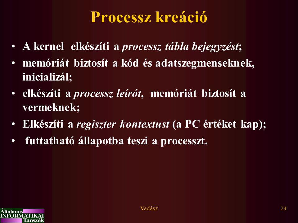 Vadász24 Processz kreáció A kernel elkészíti a processz tábla bejegyzést; memóriát biztosít a kód és adatszegmenseknek, inicializál; elkészíti a proce