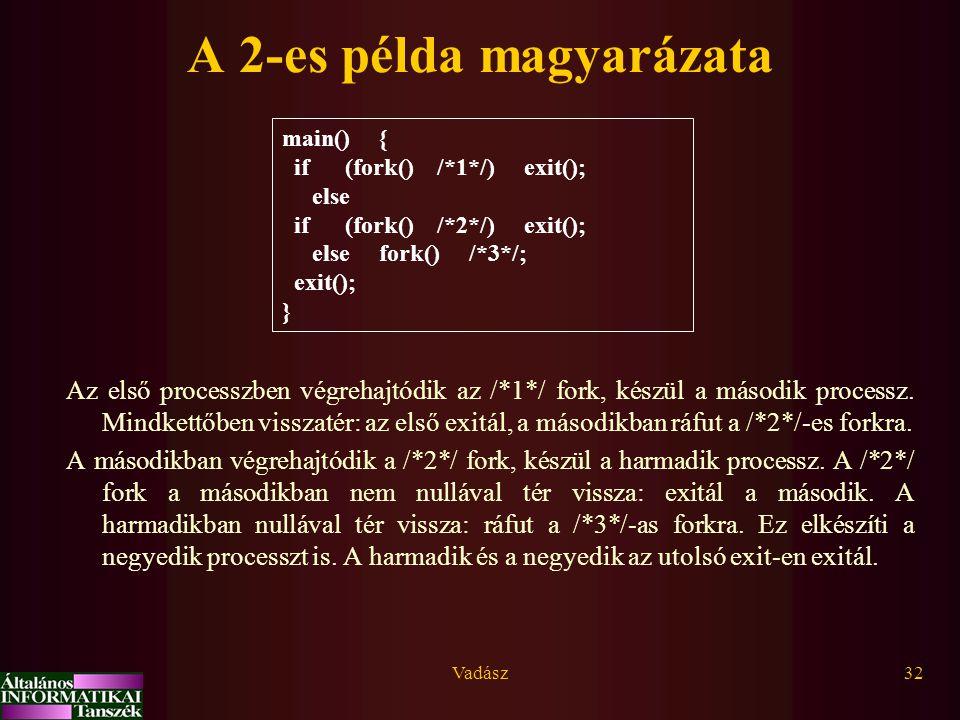 Vadász32 A 2-es példa magyarázata Az első processzben végrehajtódik az /*1*/ fork, készül a második processz. Mindkettőben visszatér: az első exitál,