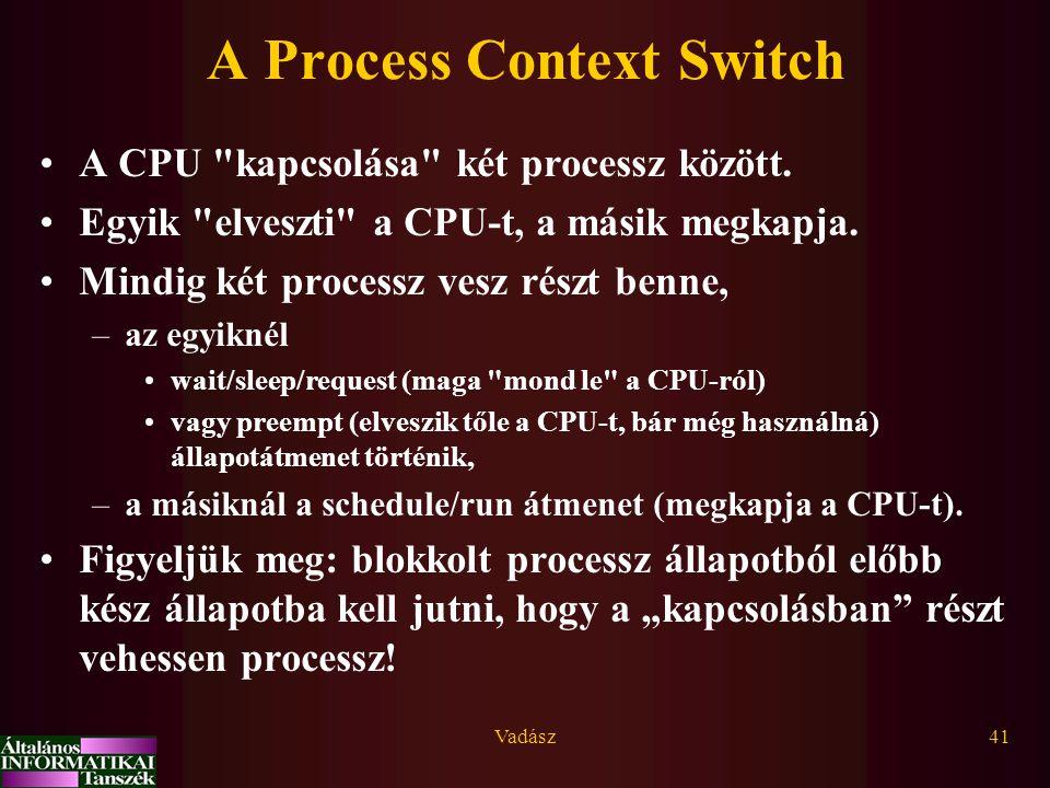 Vadász41 A Process Context Switch A CPU